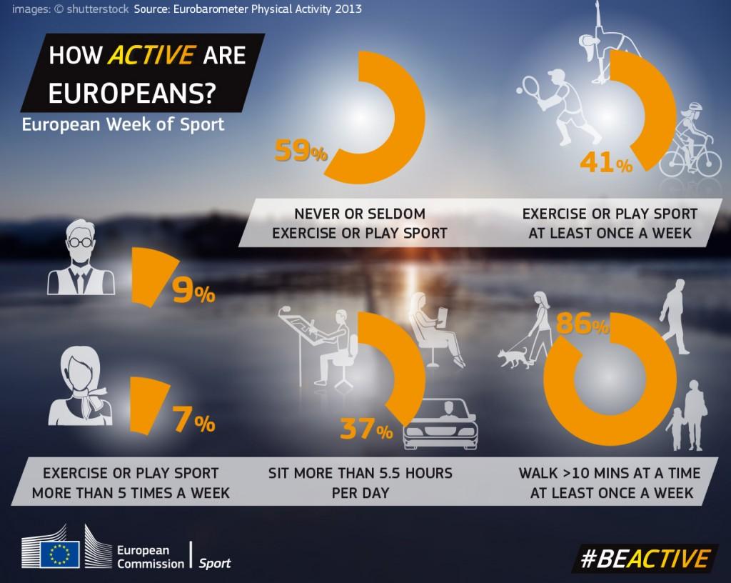 2015_SPORT 04 infog-EU-1-active_EN web