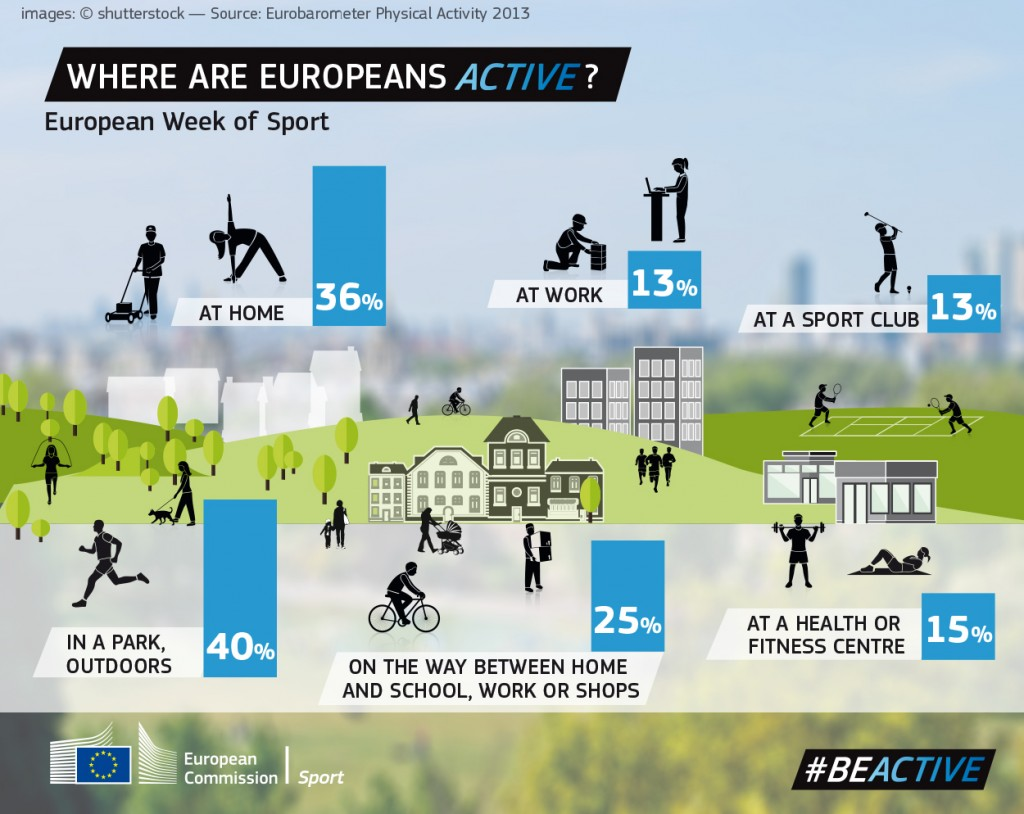 2015_SPORT 04 infog-EU-2-where_EN web
