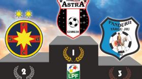 Pandurii Târgu Jiu a încheiat sezonul 2015 – 2016 pe podiumul Ligii I Orange